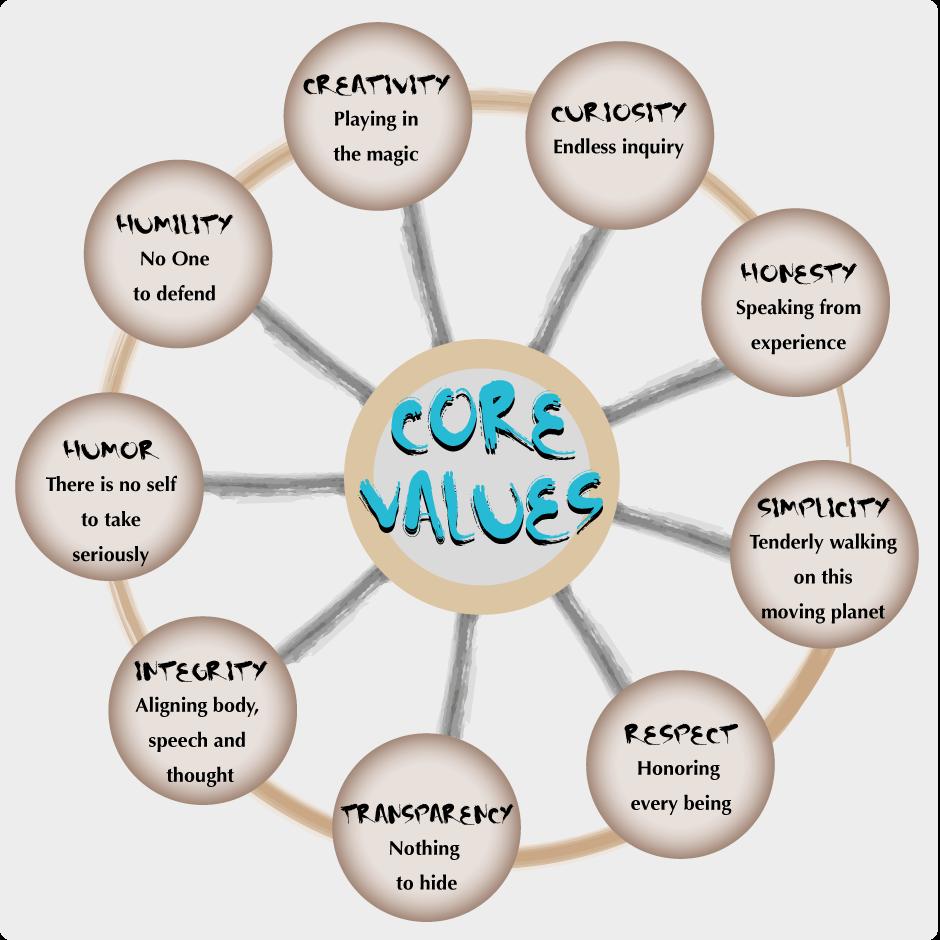list of filipino values
